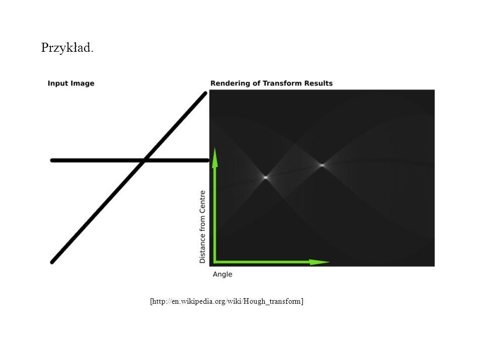 Przykład. [http://en.wikipedia.org/wiki/Hough_transform]